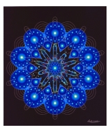 Spheres of Intention